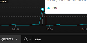 Log Velocity Analytics Feature Thumbnail