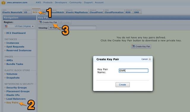 key_pair_normal